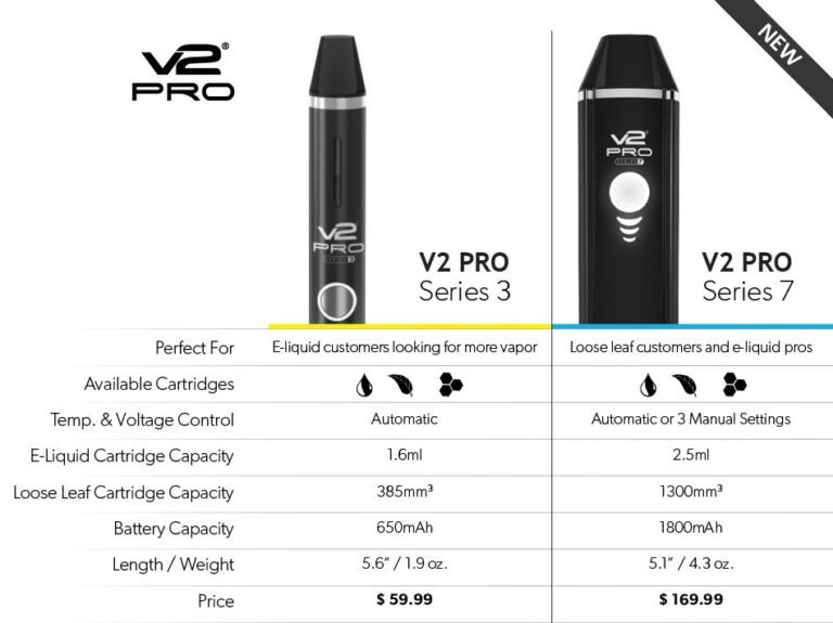 V2 Pro Series 3 and Series 7 Vaporizer